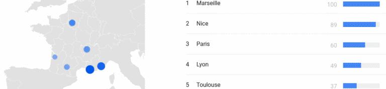 top 5 : nice, marseille, paris, lyon, toulouse